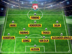 Đội hình Liverpool xuất sắc nhất mọi thời đại gồm những ai?