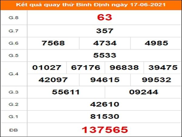Quay thử Bình Định ngày 17/6/2021 thứ 5