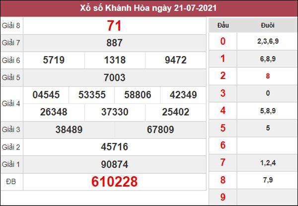 Phân tích XSKH 25/7/2021 chốt số Khánh Hoà tỷ lệ trúng cao